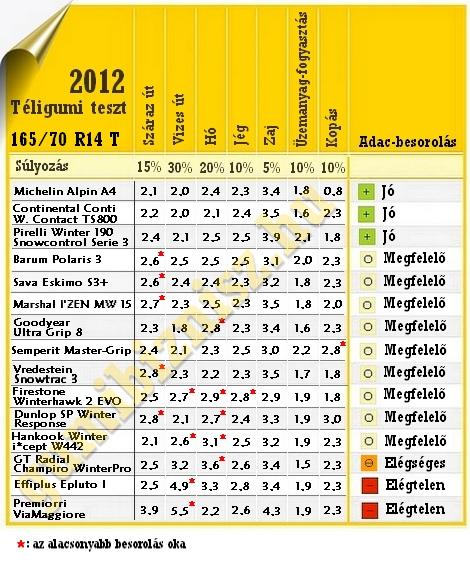 adac-teli-2012-1.jpg