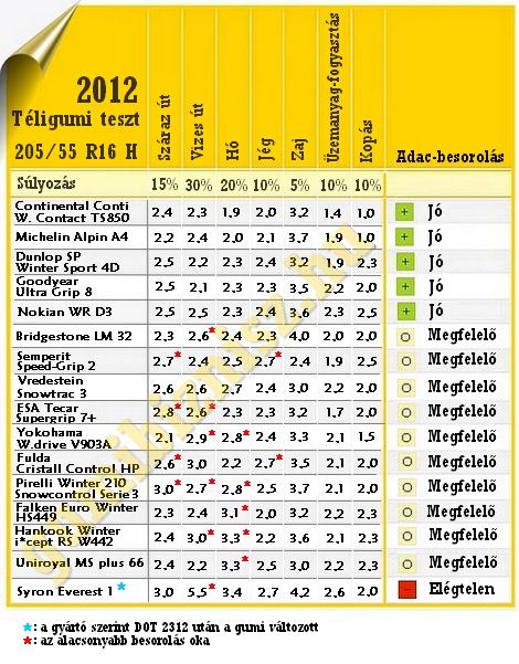 adac-teli-2012-2.jpg