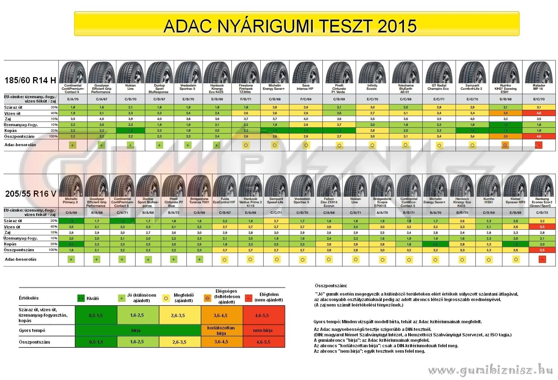 Adac-2015-nyar-osszes.jpg