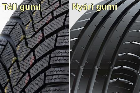 Téli gumi és nyári gumi különbség