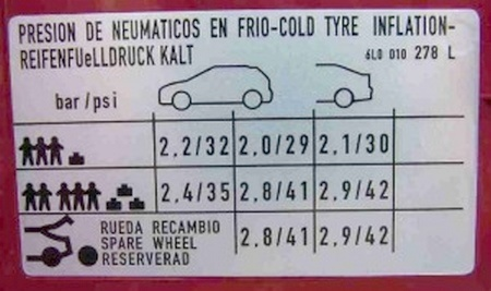 Motor guminyomás táblázat